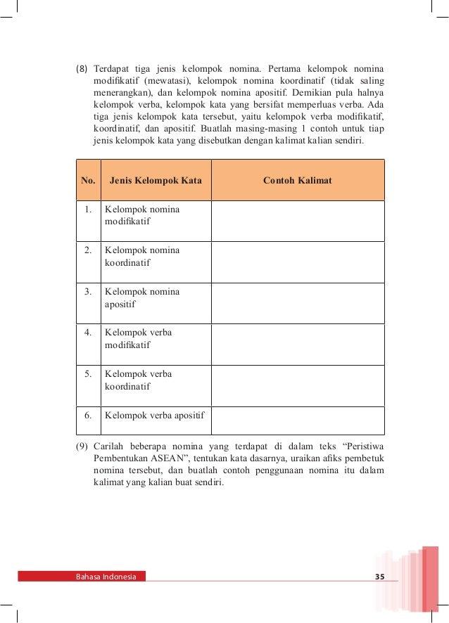 Bahasa Indonesia Kelas Xii Smt 1 K13