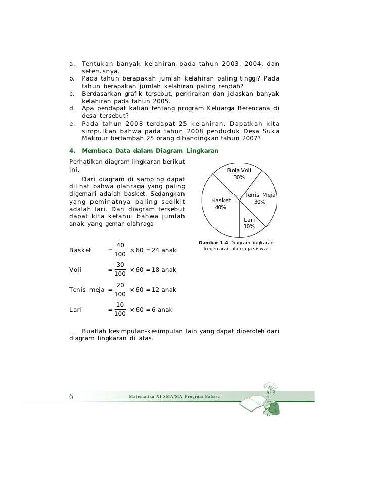 Kelas xi sma bahasa matematikapangarso yuliatmoko b a b 1 statistika 5 15 ccuart Image collections
