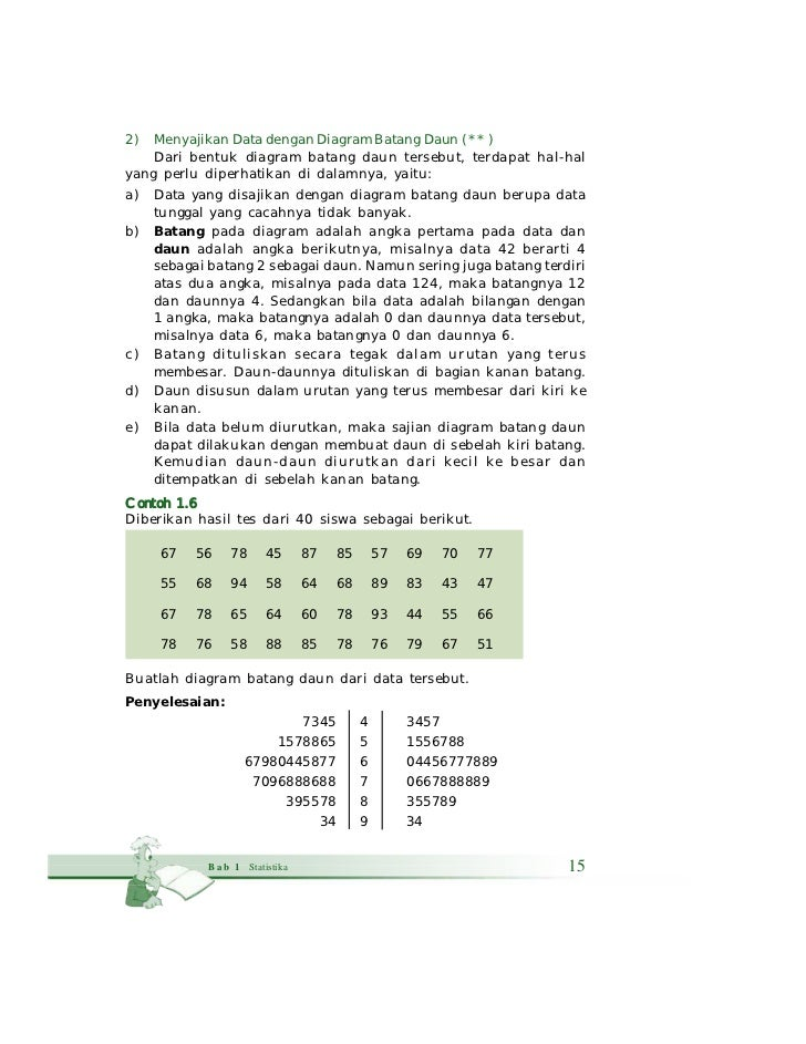 Kelas xi sma bahasa matematikapangarso yuliatmoko 24 2 menyajikan data dengan diagram batang daun ccuart Choice Image