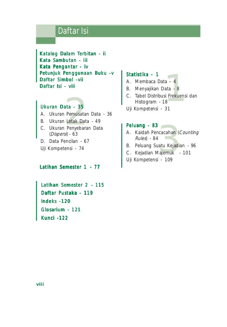 Kelas Xi Sma Bahasa Matematika Pangarso Yuliatmoko