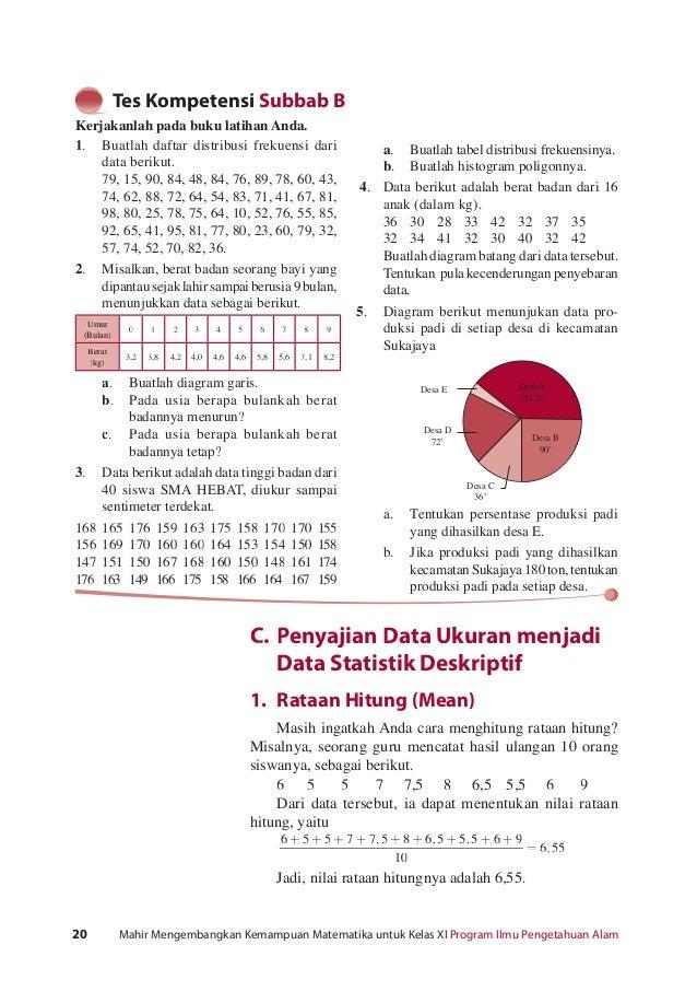 Kelas xi sma ipa matematikawahyudin djumanta 20 mahir mengembangkan kemampuan matematika untuk kelas xi program ilmu pengetahuan alam 27 ccuart Image collections