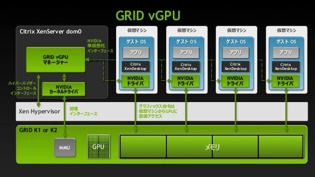 how to download nvidia grid