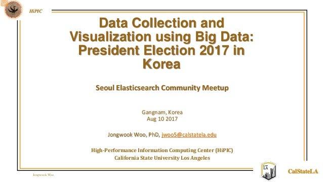 Jongwook Woo HiPIC CalStateLA Seoul Elasticsearch Community Meetup Gangnam, Korea Aug 10 2017 Jongwook Woo, PhD, jwoo5@cal...