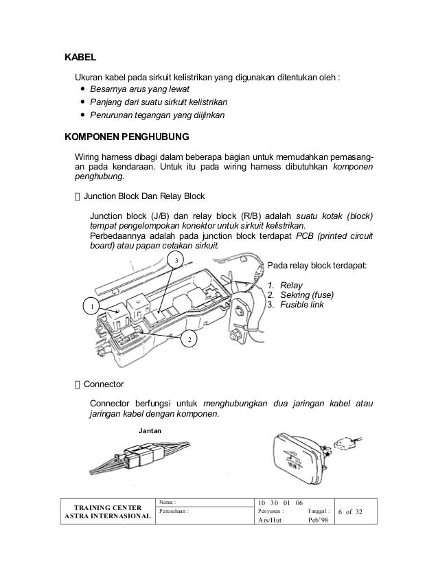 Sebutkan komponen wiring harness