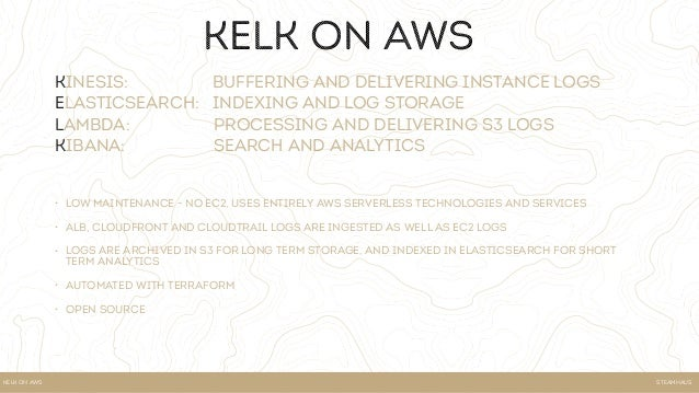 SteamhausKELK ON AWS How does it work?