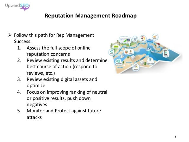 Reputation Management Roadmap  Follow this path for Rep Management Success: 1. Assess the full scope of online reputation...