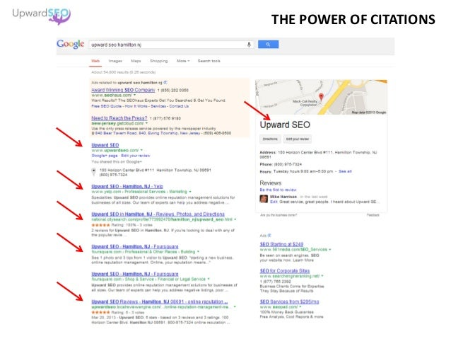 THE POWER OF CITATIONS