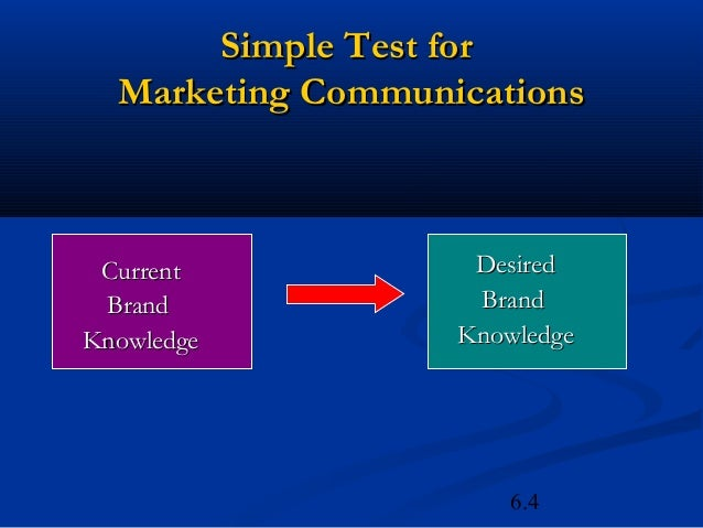 Simple Test for  Marketing Communications Current            Desired Brand              BrandKnowledge          Knowledge ...