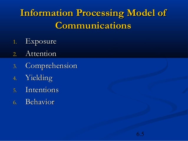 Information Processing Model of            Communications1.    Exposure2.    Attention3.    Comprehension4.    Yielding5. ...