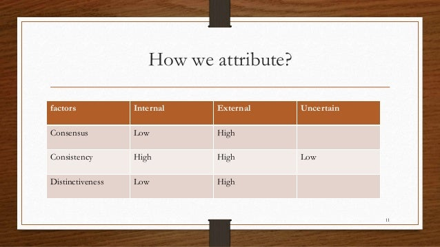 kelley s theory of attribution  11