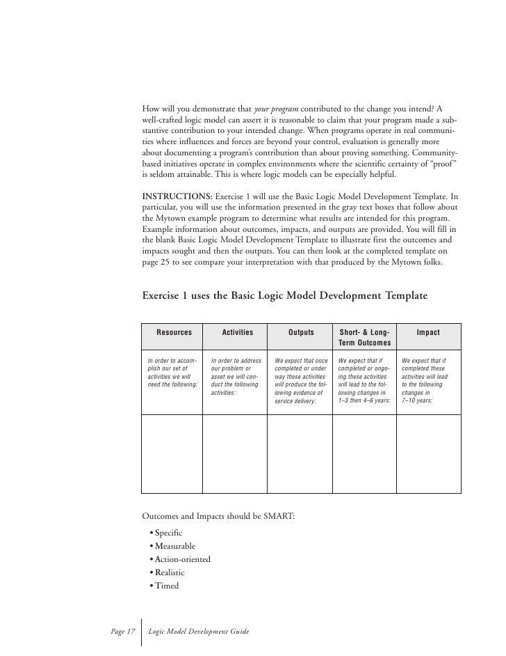 kellogg logic model guide 1