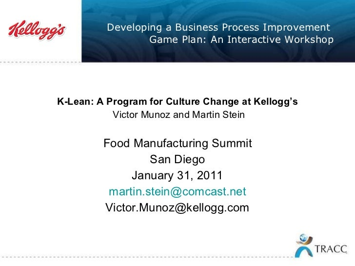 Developing a Business Process Improvement  Game Plan: An Interactive Workshop <ul><li>K-Lean: A Program for Culture Change...