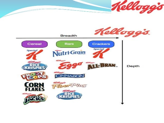 Place: Kellogg's increased its outlets from 30000 to  40000 to make available its products everywhere.  Promotion: Kellogg...