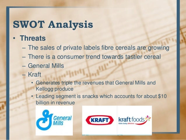 kellogg case analysis Science based targets case study: kellogg company  introduction kellogg company (also known as kellogg's) is a multinational food manufacturing company headquartered in battle creek, michigan kellogg  kellogg products are manufactured in 18 countries and marketed in over 180 countries in 2012, kellogg became.