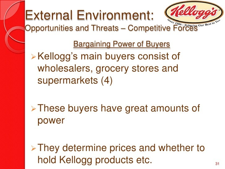 opportunities and threats of kelloggs See trends, challenges and opportunities with similar companies in these industries breakfast cereal manufacturing.