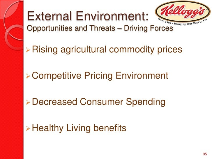 external analysis on cereal Weetabix snapshot environmental analysis swot strategic choice marketing mix implementation & control external opportunities external threats to be the leader in the uk breakfast cereal industry, weetabix is suggested to distinguish.