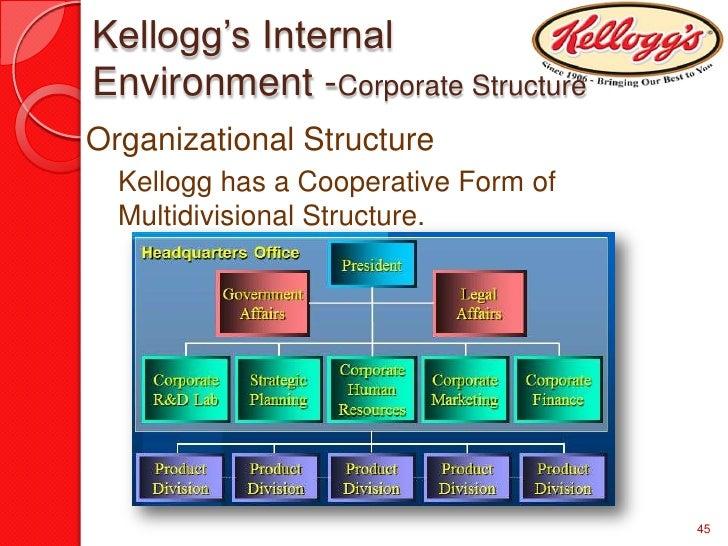 Kellogg Company's 2017/2018 Corporate Responsibility Report