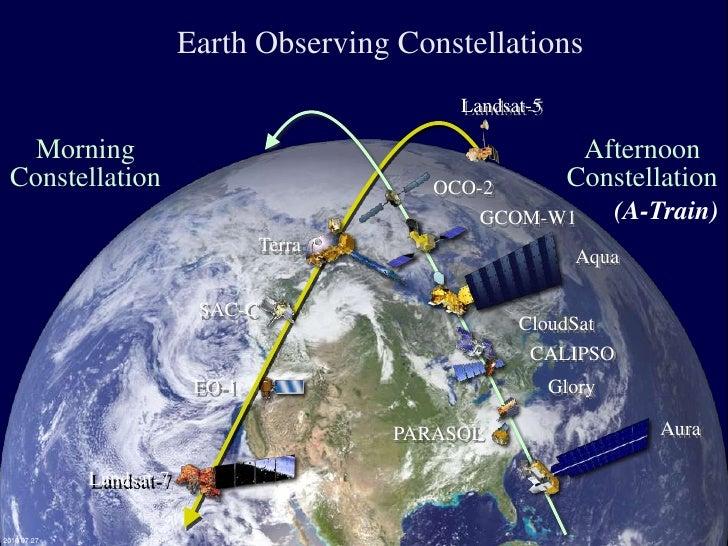 WE1.L10 - TERRA, AQUA, AND AURA DIRECT BROADCAST ... Terra And Aqua Satellite