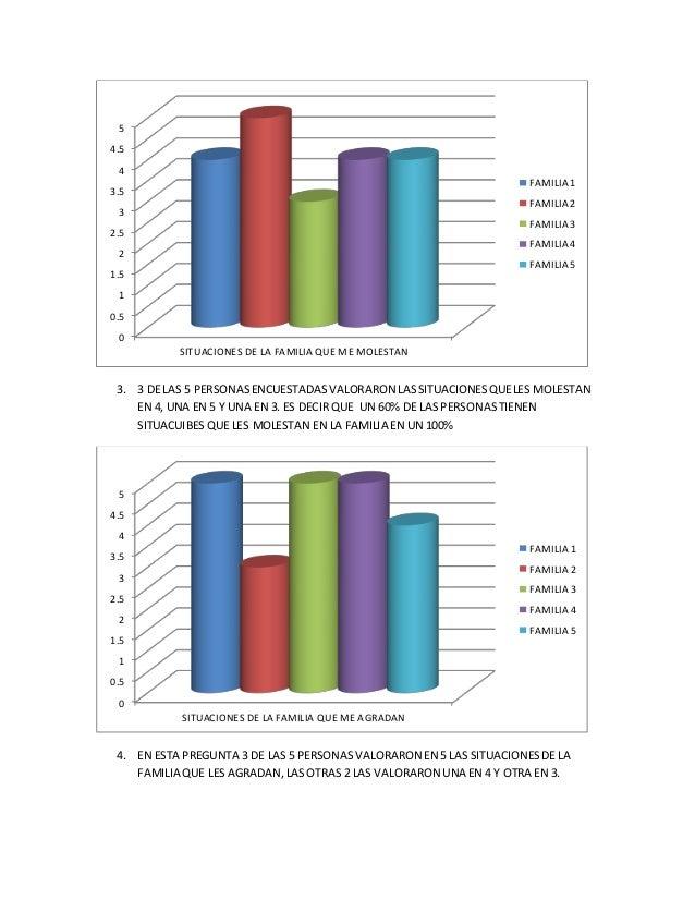 Kelly analisis  accion y familia Slide 2