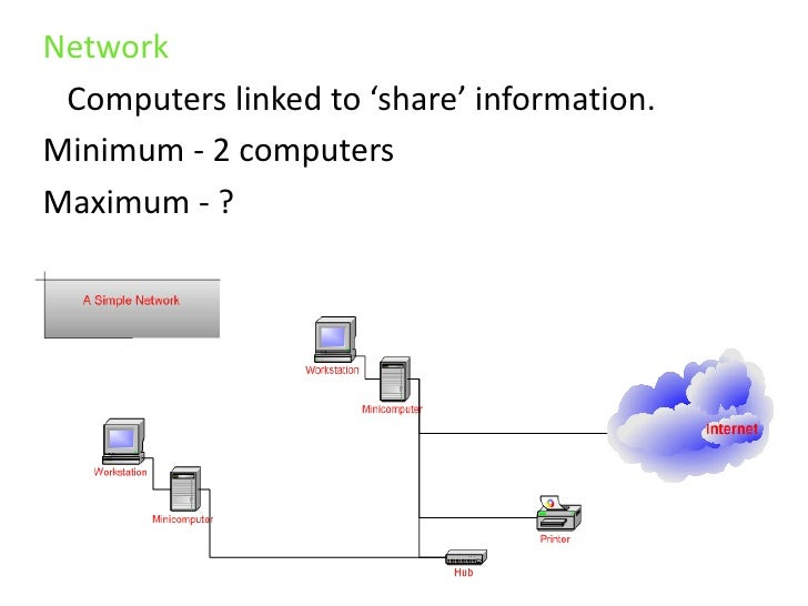 local area network protocol standards information technology essay Ethernet is by far the most widely used local area networking (lan) technology in the world today market surveys indicate that hundreds of millions of ethernet network interface cards (nics), repeater ports, and switching hub ports have been sold to date, and the market continues to grow in total, ethernet outsells all other lan.