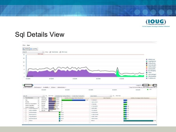 Monitoring sessions in oracle