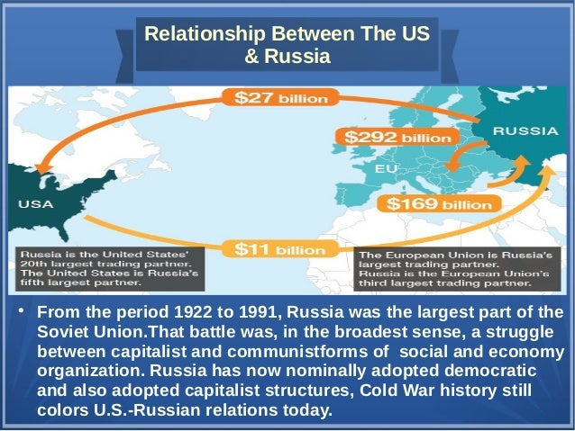 a history of relations between bosnians and russians Ukrainian-russian relations suffer from differing attitudes toward the russian imperial past both republics became independent after the soviet union collapsed in 1991, but what was a new beginning for ukraine was a loss of empire and great-power status for russia.
