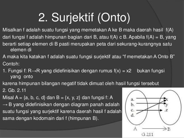 Relasi dan fungsi 12 2 surjektif ccuart Images