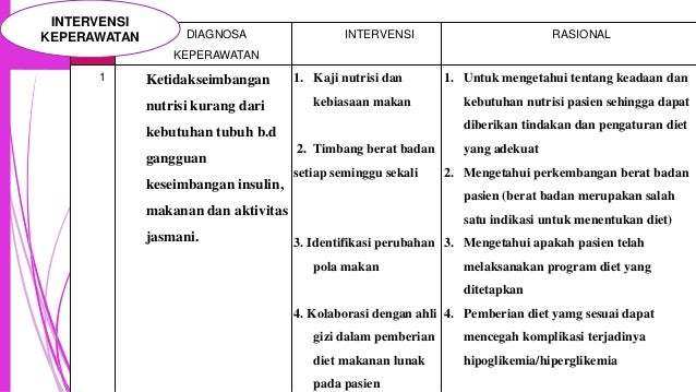 Daftar Pertanyaan Survey Akreditasi Rumah Sakit