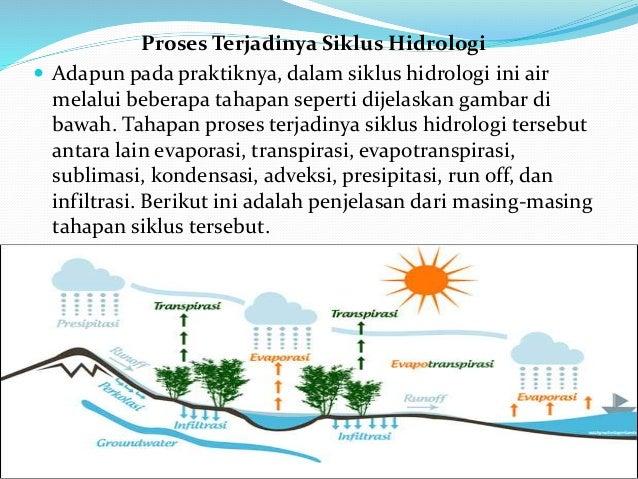 Siklus Hydrologi