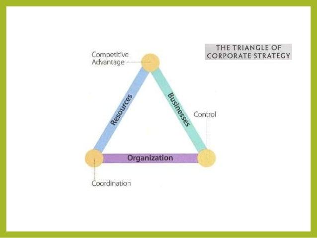 newell company scenario understand analysis