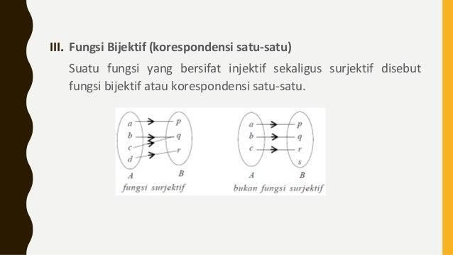 Kelompok 1 mtk wajib 7 iii fungsi bijektif ccuart Image collections