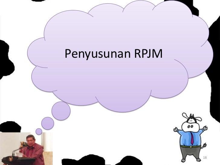 MANAJEMEN - PowerPoint PPT Presentation