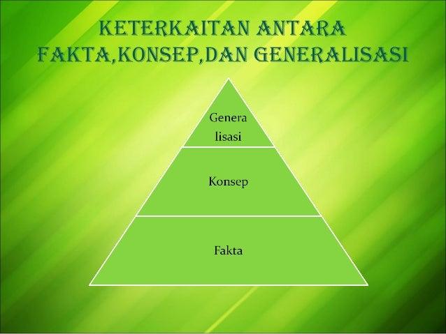 Fakta Konsep Dan Generalisasi Teori Ulfa Nur Mahmudah