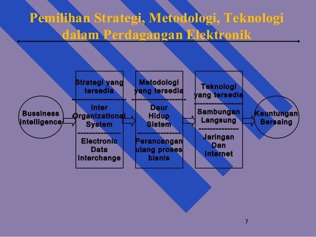 3 menggunakan teknologi informasi dalam menajalankan perdagangan elek…
