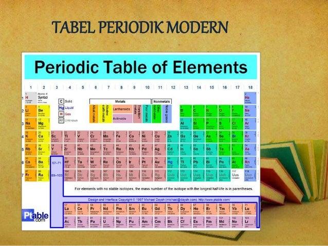 Kelompok 3 sistem periodik unsur tabel periodik modern urtaz Gallery
