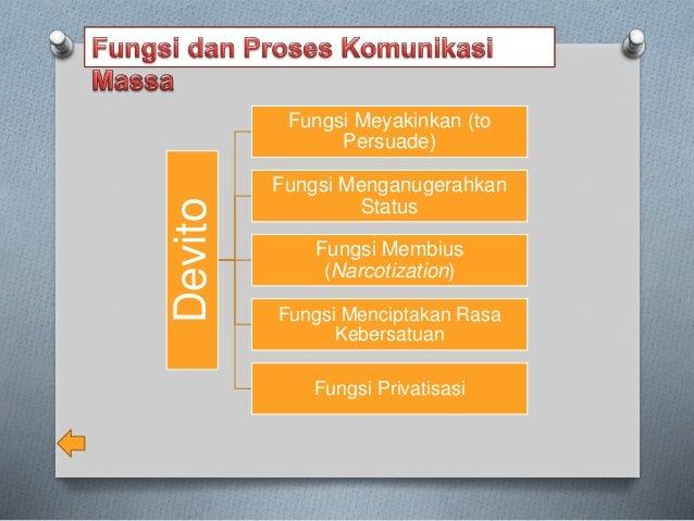 Fungsi dan Proses Komunikasi Massa