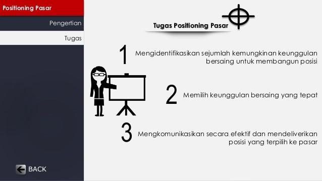 Positioning Pasar  Pengertian  Tugas  Tugas Positioning Pasar  BACK  1  Mengidentifikasikan sejumlah kemungkinan keunggula...