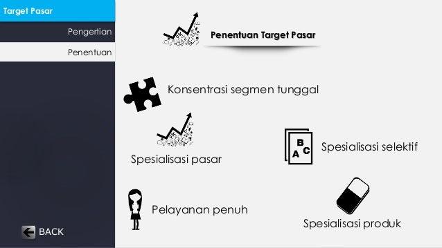 Target Pasar  Pengertian  Penentuan  Penentuan Target Pasar  BACK  Konsentrasi segmen tunggal  Spesialisasi selektif  Spes...