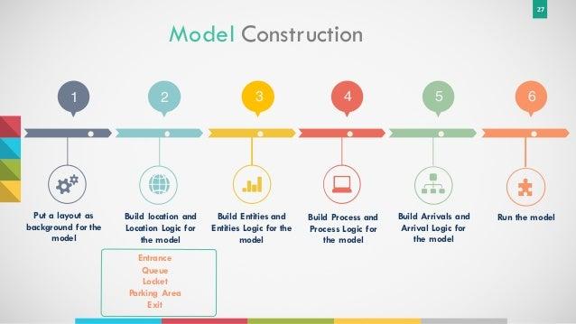 Contoh desain slide presentasi ilmiah kreatif dan menarik 4 model construction 27 toneelgroepblik Image collections