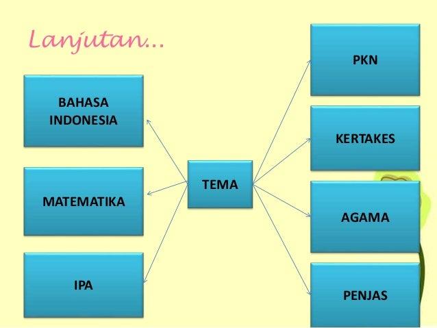 Pembelajaran Tematik Pkn