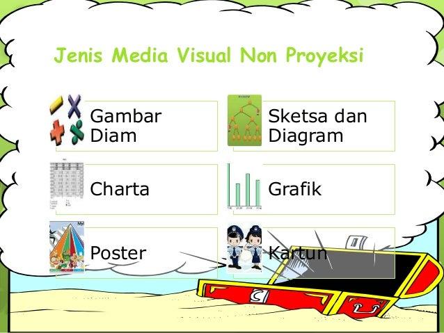 Media Visual
