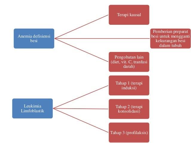 Kompor Induksi: Cara Kerja, Jenis, Kelebihan & Kekurangannya