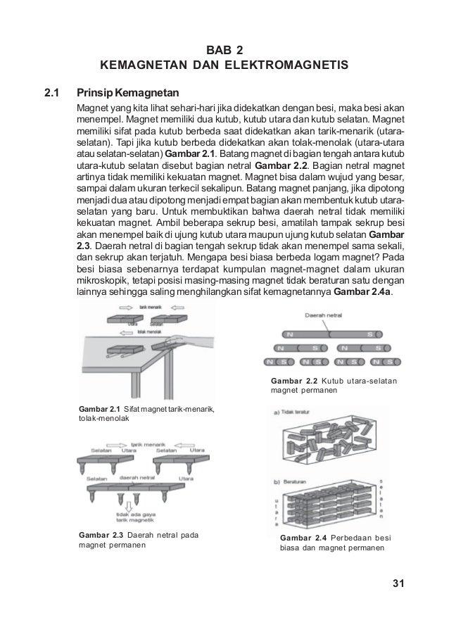 31BAB 2KEMAGNETAN DAN ELEKTROMAGNETIS2.1 Prinsip KemagnetanMagnet yang kita lihat sehari-hari jika didekatkan dengan besi,...