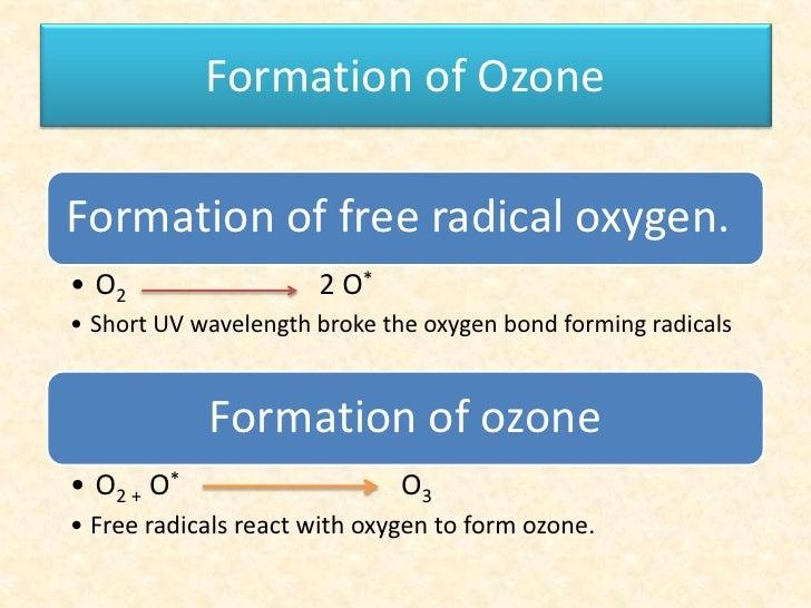 ozone notes essay Pat's tv / uncategorized / essay on preservation of ozone layer essay on preservation of ozone layer october 22 essay hooks powerpoint notes.