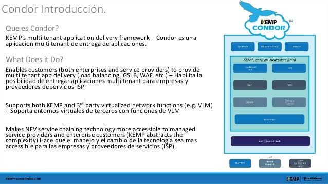 Condor Introducción.  Que es Condor?  KEMP's multi tenant application delivery framework – Condor es una  aplicacion multi...