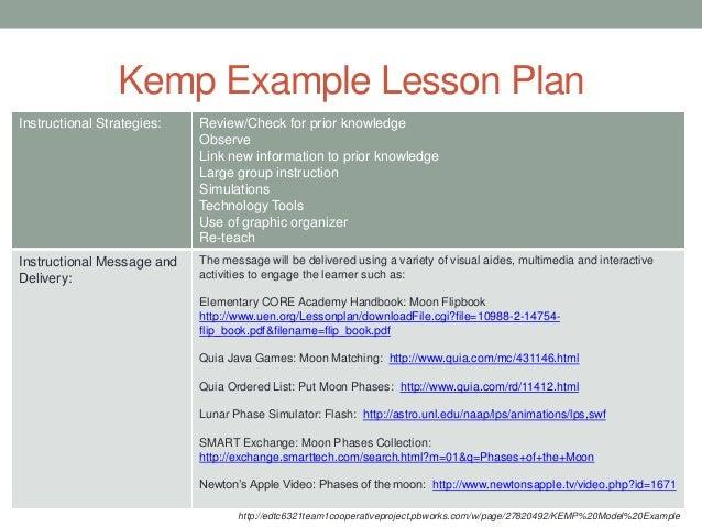 Kemp Id Model Pres M Giles