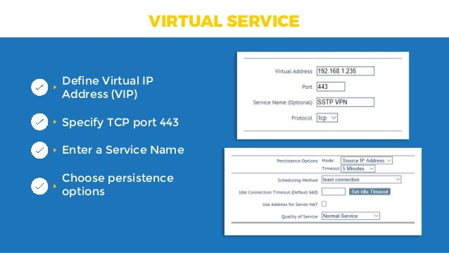 WHICH PROTOCOL USES TCP PORT 443 - What Are Ports In
