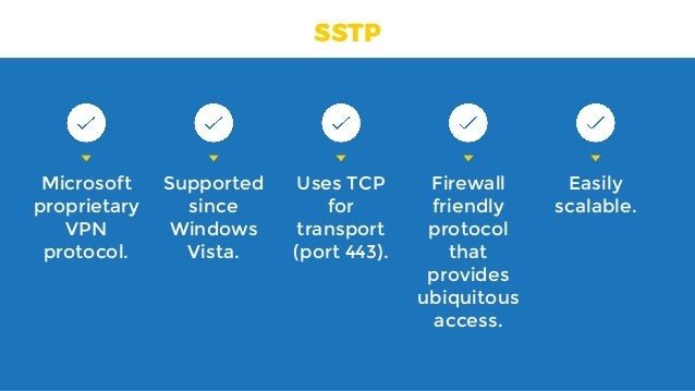 Load Balancing SSTP VPN with KEMP LoadMaster