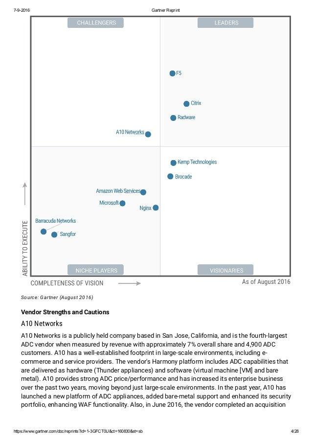 Kemp Technologies Rises On Gartner S Magical Quadrant For Adc