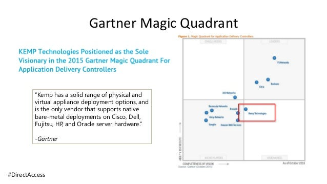 The Gartner Magic Quadrant for Mobile OutSystems